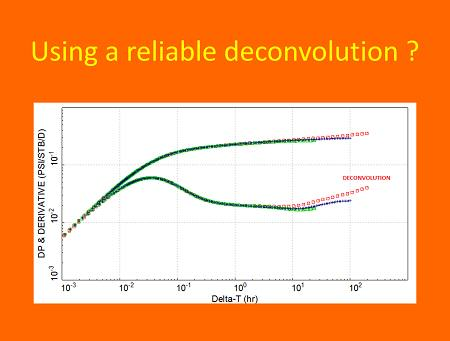 deconvolution in well testing