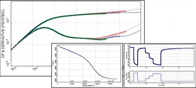 matching the derivative, deconvolution, superposition and production history plots in well test analysis